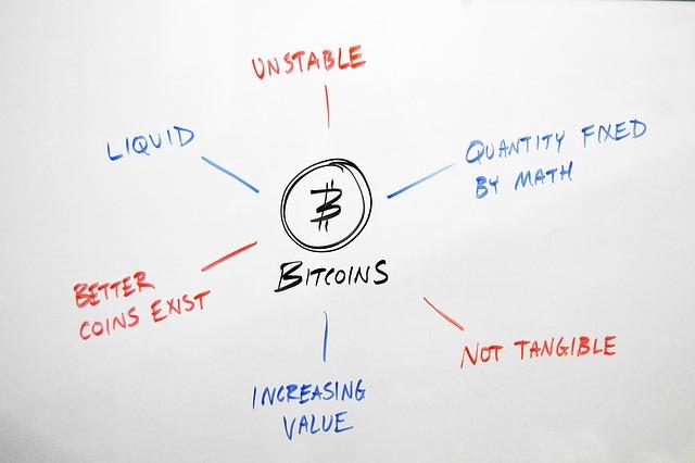 rozbor bitcoinu